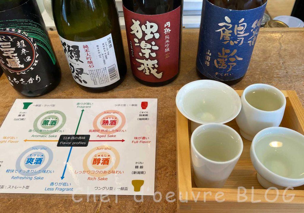 巡り枡・日本酒飲み比べ